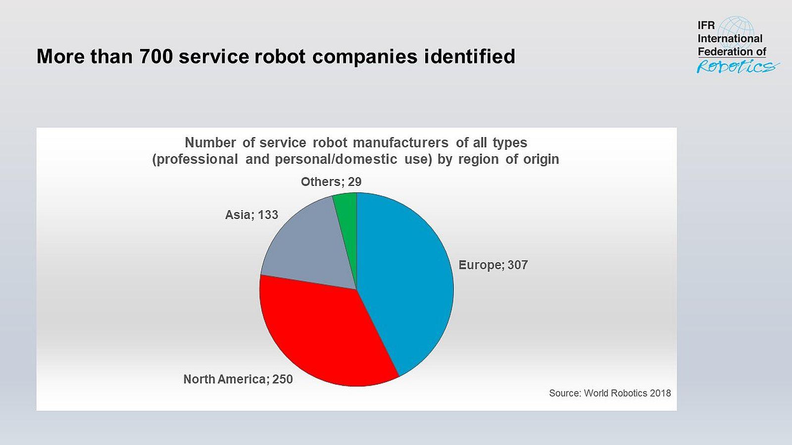robots 39 is