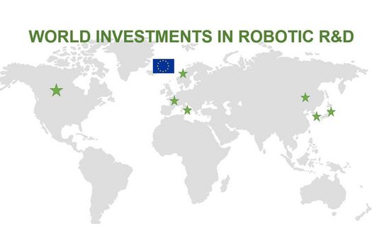 Countries covered in the World Robotics R&D programs